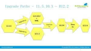 upgrade-paths-11