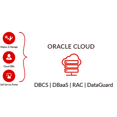 Oracle Cloud Administration
