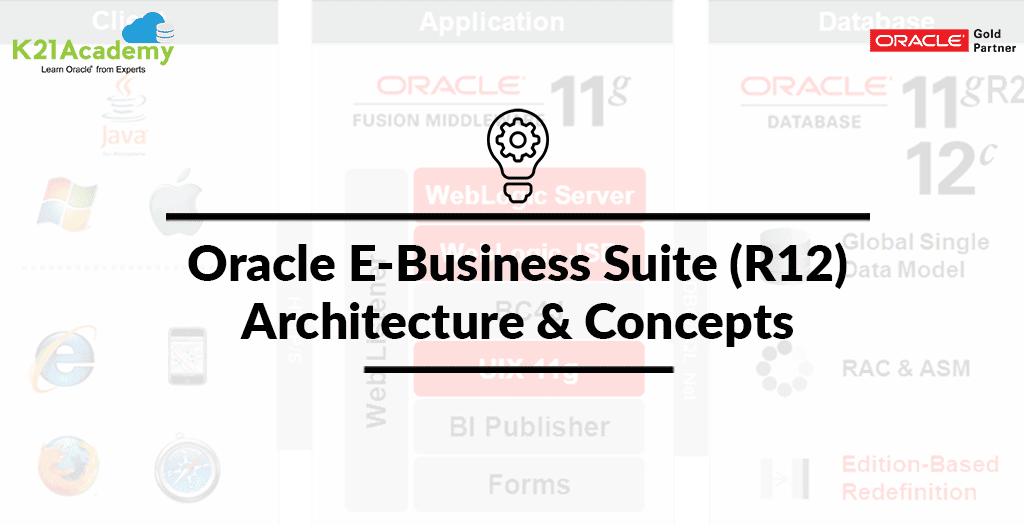 R12 Architecture & Concepts