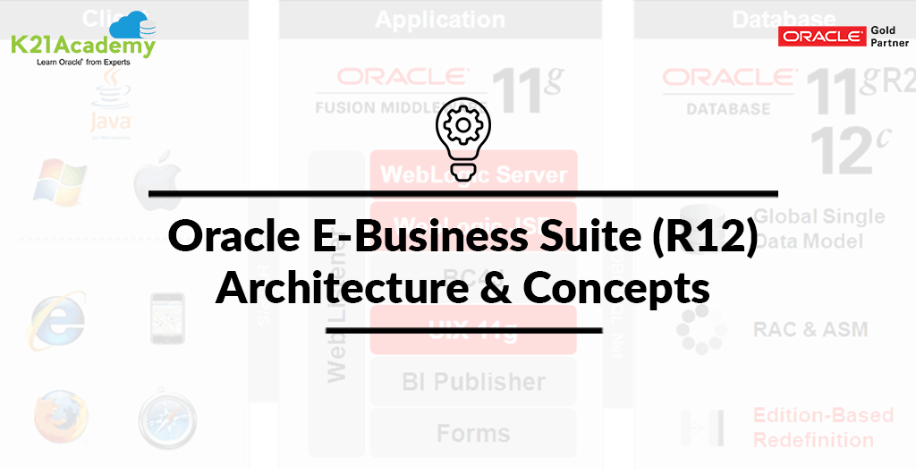 Video] Oracle Apps DBA (R12 2) Architecture (3-tier