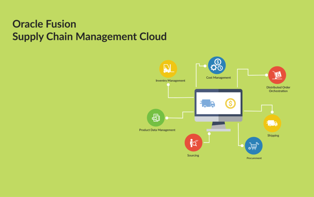 Oracle Supply Chain Management and Procurement in the Cloud