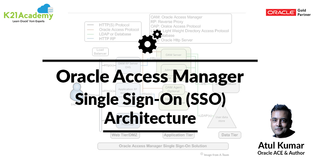 Oracle Access Manager Architecture
