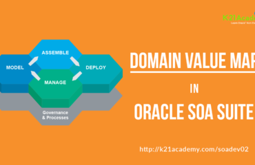 [Video] : Oracle SOA Suite Development : Domain Value Map (DVM)