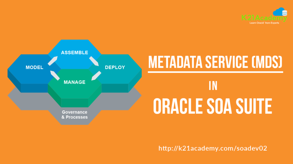[Video] Oracle SOA Suite Development :  Metadata Services (MDS)