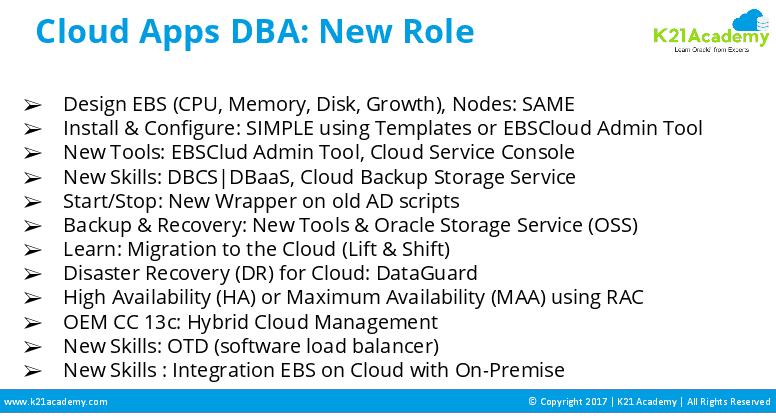cloud apps dba new role
