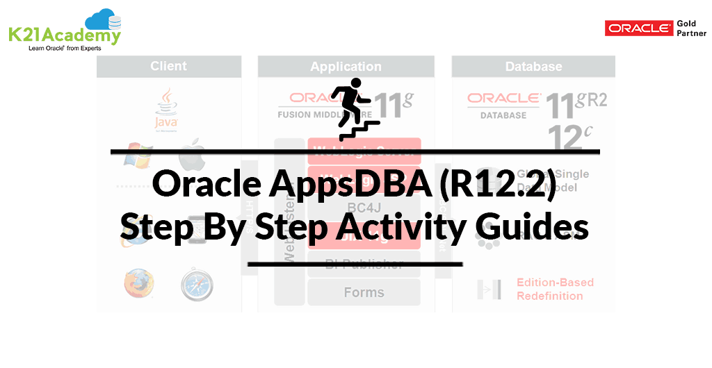 Oracle AppsDBA (R12.2) Training: Step by Step Activity Guides/Hands-On Lab Exercise