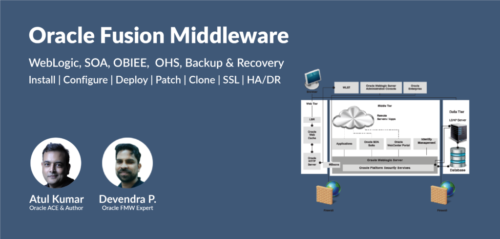 Oracle Fusion Middleware Administration (FMW) Training