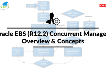 Concurrent Managers: Overview & Concepts Oracle EBS R12 for Apps DBAs