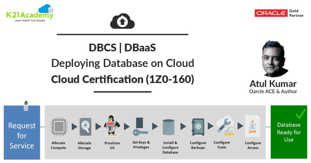 Creating Database Deployment (DBCS | DBaaS): Oracle Cloud Certification [1Z0-160]