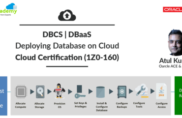 Creating Database Deployment (DBCS | DBaaS): Oracle Cloud Certification [1Z0-160]