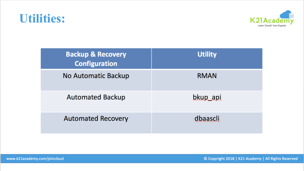 cloud certification oracle activity backup 1z0 recovery step
