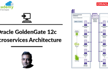 [Video] Oracle GoldenGate 12c Microservices Architecture MA: Components, Documentation & Installation