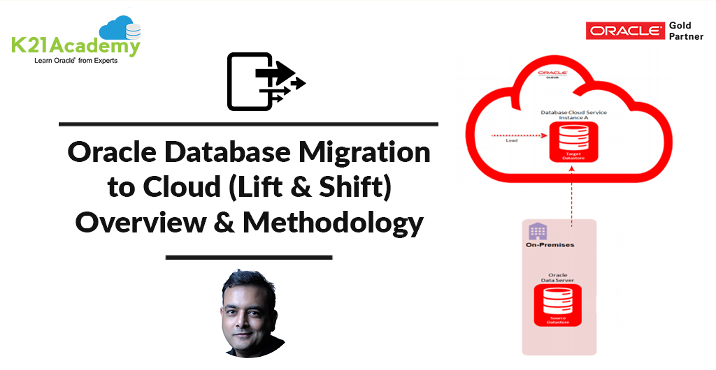 [Video] Oracle Database Migration To Cloud (Lift & Shift): Overview & Methodology