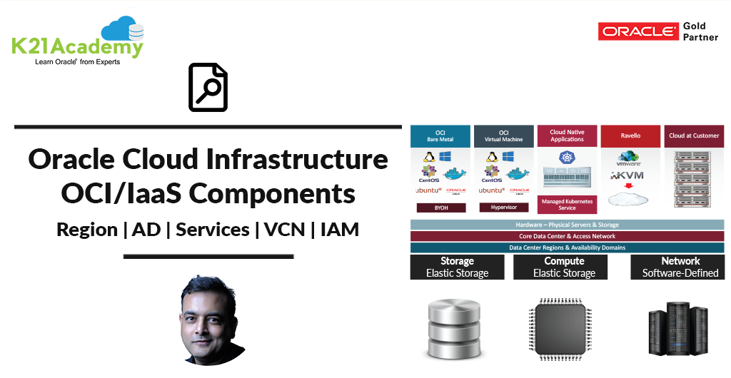Oracle Cloud Infrastructure (OCI) : Region, AD, Tenancy, Compartment, VCN, IAM, Storage Service