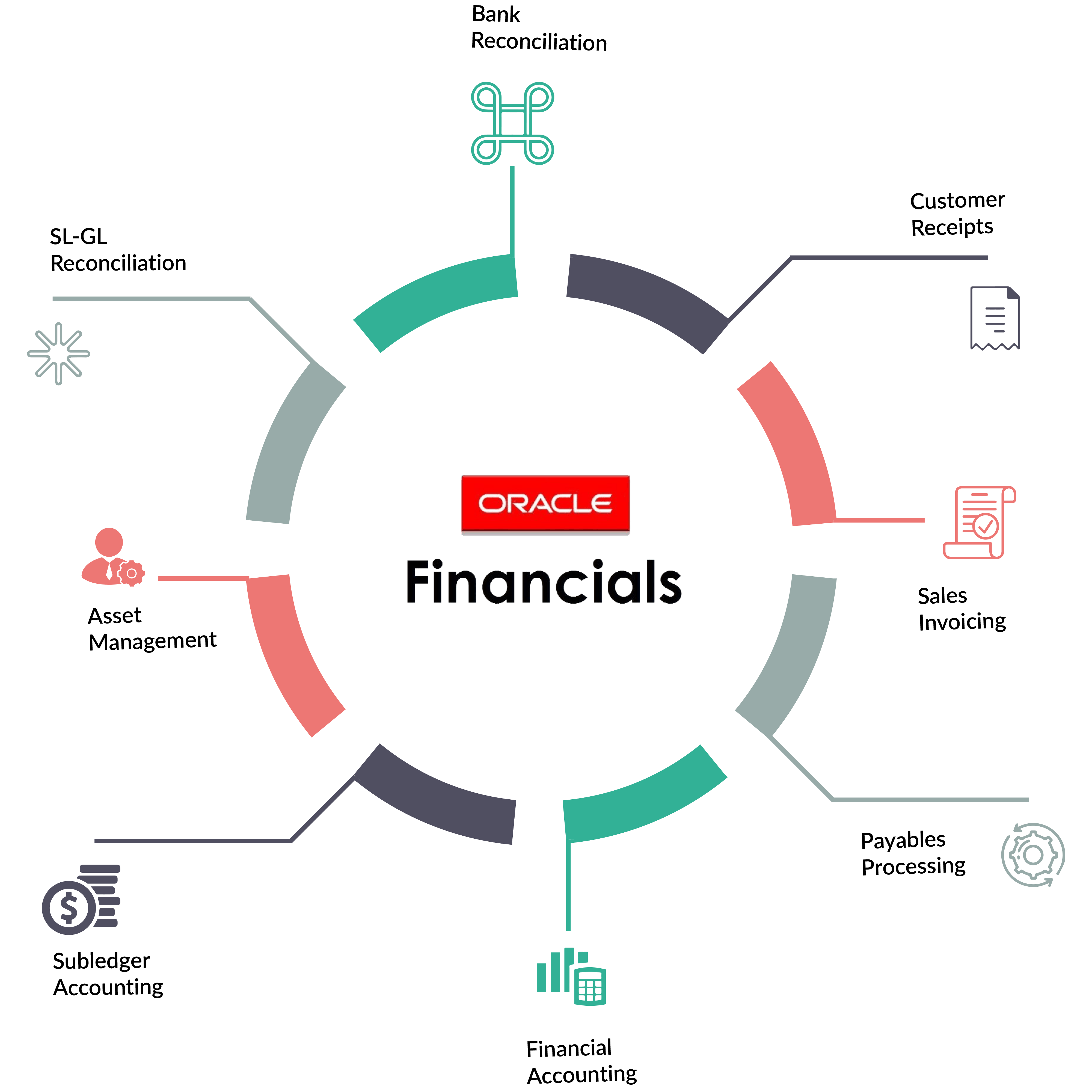 Financial Functional Product Image