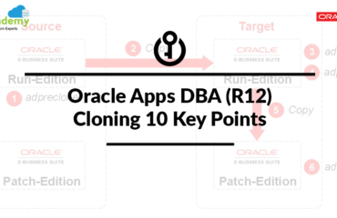 Oracle Apps DBA (R12): 10 Must Remember Points while Cloning
