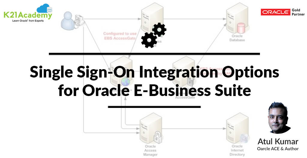 Overview Of Single Sign On Integration Options For Oracle