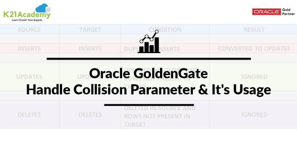 Oracle GoldenGate- Handle collision parameter