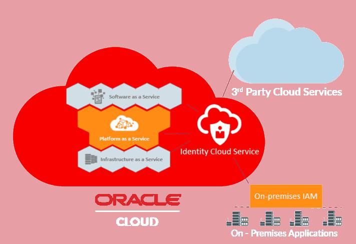 Oracle Identity Cloud Service (IDCS) - Cloud Training Program