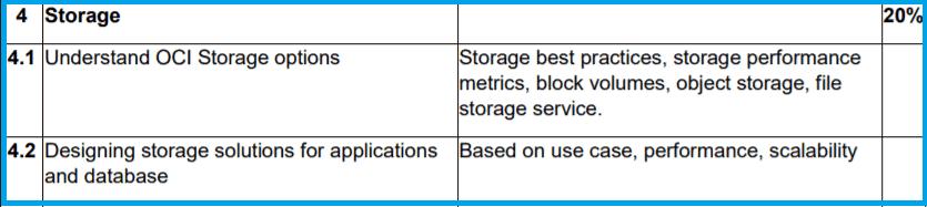 1z0932_Storage