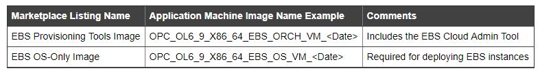 Marketplace listing name