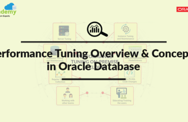 Introduction to Performance Tuning In Oracle Database