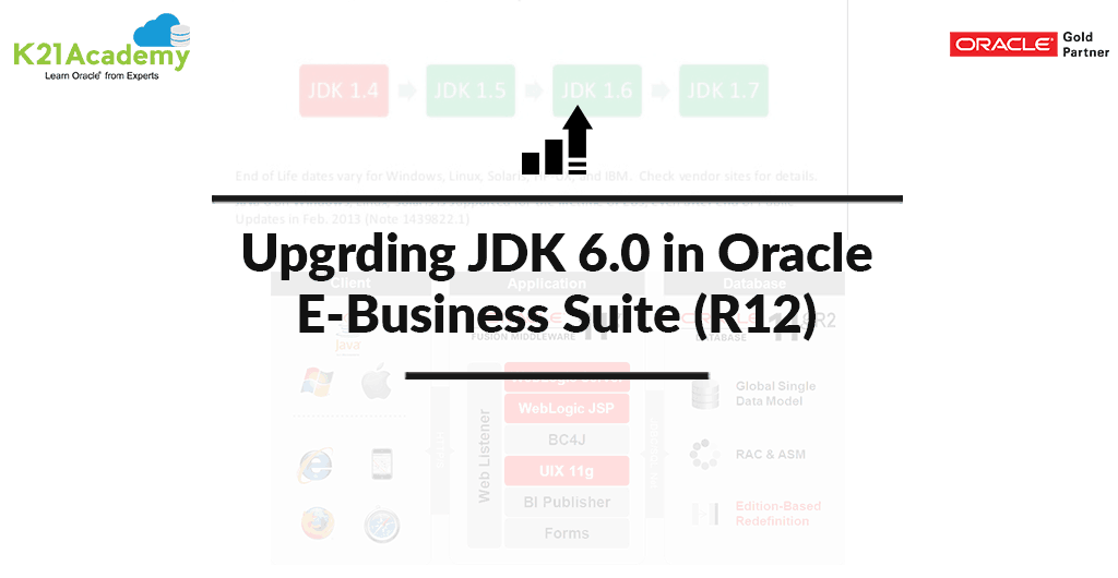 Upgrade JDK 6.0 with Oracle E-Business Suite (R12)