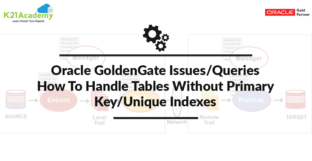 How to Handle Tables Without Primary Keys/Unique Indexes