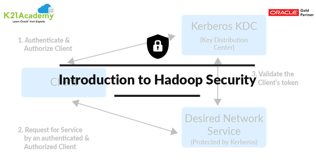 Hadoop Security, Hadoop Security Types, Kerberos, BigData Hadoop training
