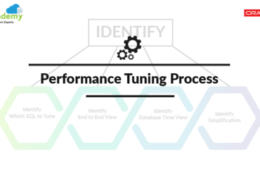 Performance Tuning Process
