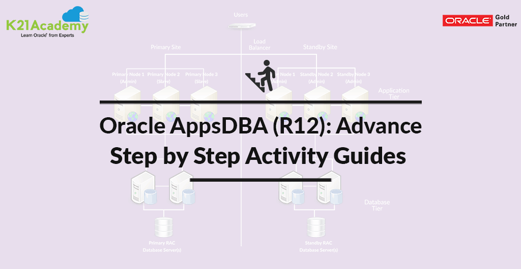 Oracle EBS (R12) Advanced Training : Step by Step Activity Guides