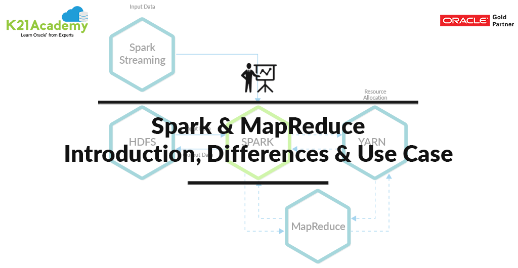 MapReduce, Spark, Use Cases, Difference, Spark vs Hadoop