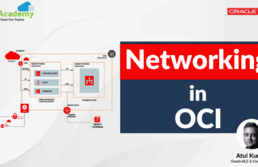 Networking In Oracle Cloud (OCI): VCN, Subnet, Gateways, Peering, Transit Routing