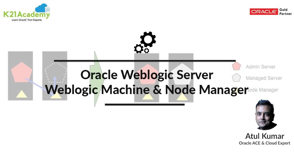 Weblogic Machine, Node Manager, Weblogic Server, Start, Stop