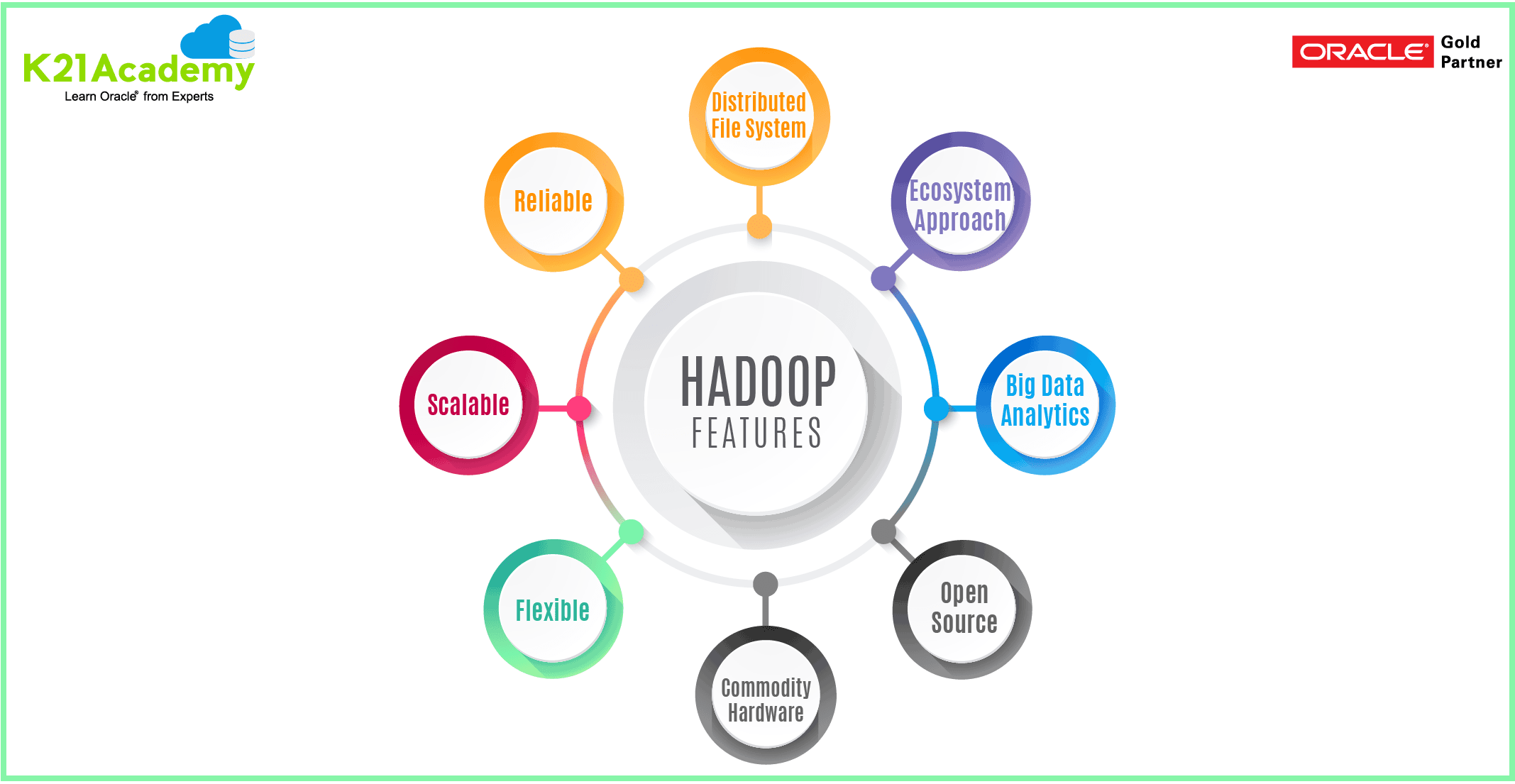 hadoop Key features