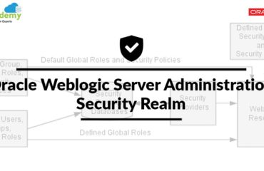 [Video] Oracle WebLogic Administration: Security Realm