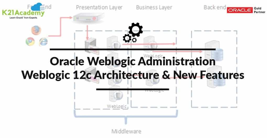 weblogic architecture
