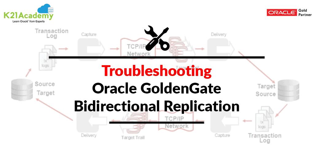 Bidirectional replication