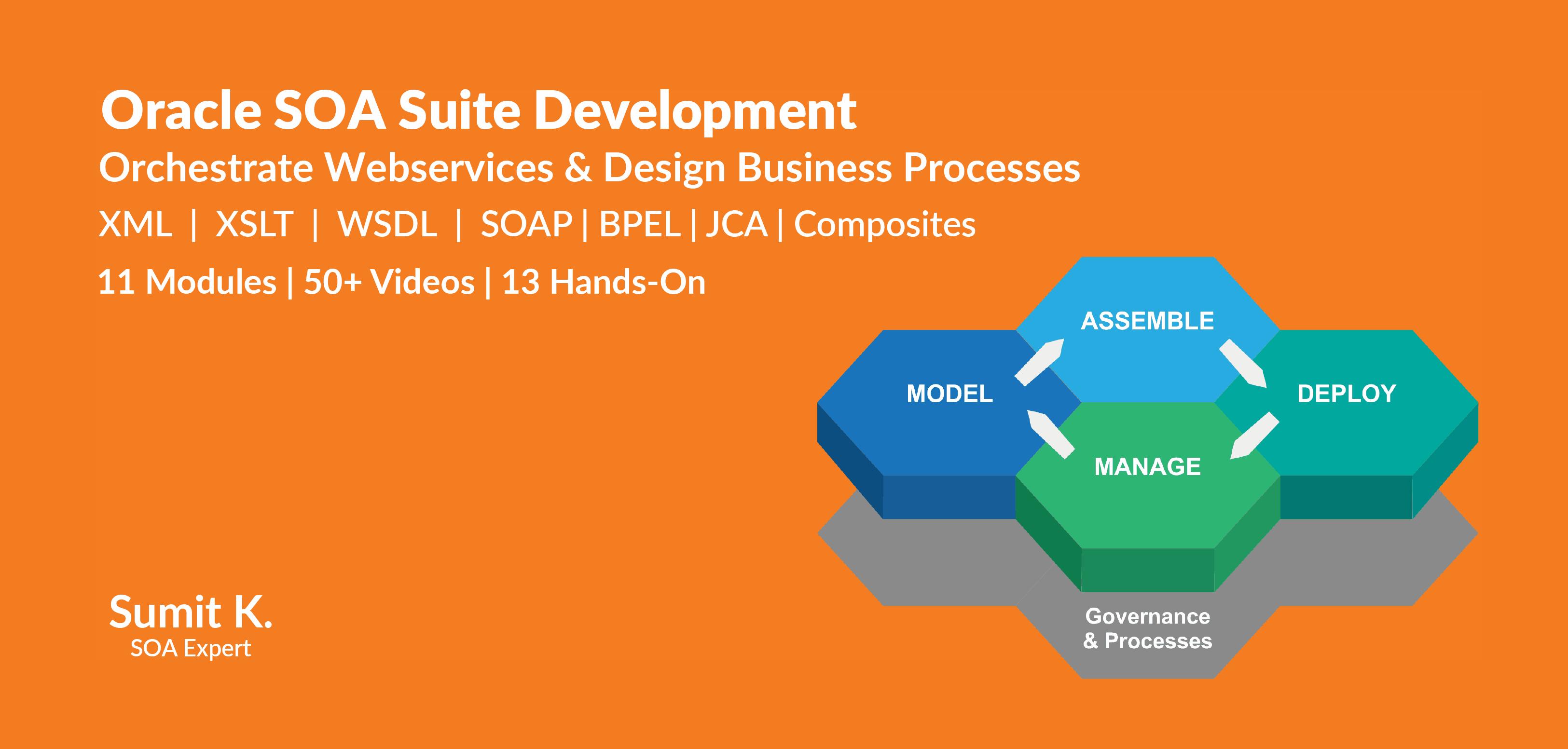 Oracle SOA Suite Development