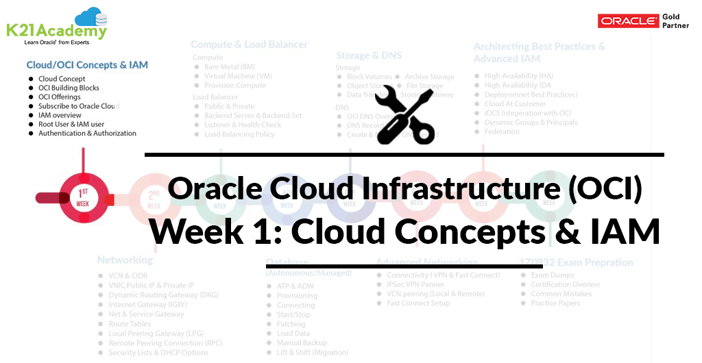 Oracle Cloud Infrastructure (OCI) : Week 1 Learning Path Cloud Concepts & IAM Concepts