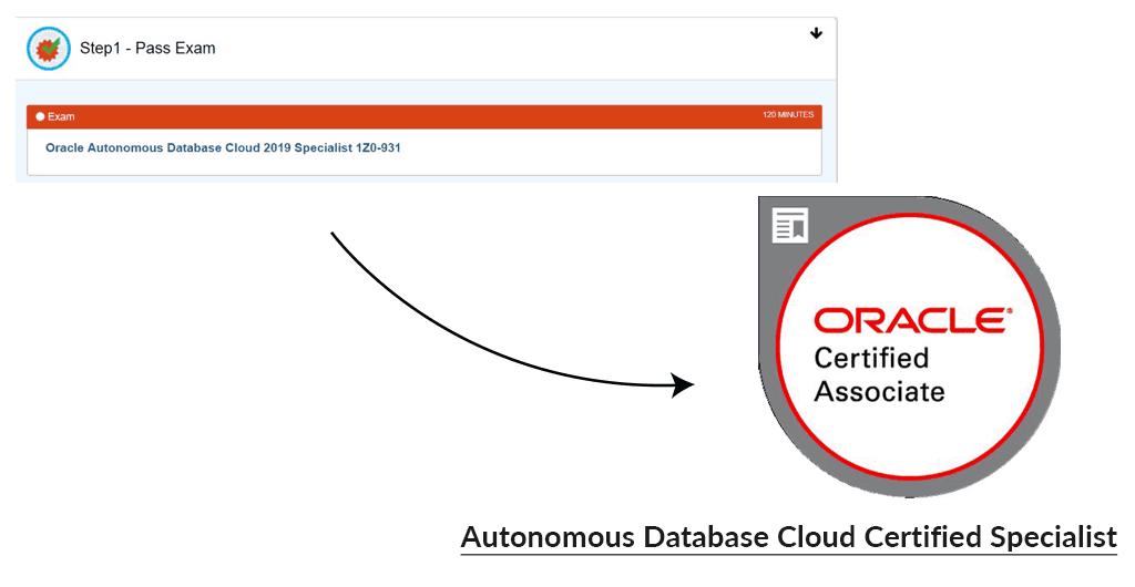 Oracle Autonomous Database Cloud 2019 Specialist:1Z0-931