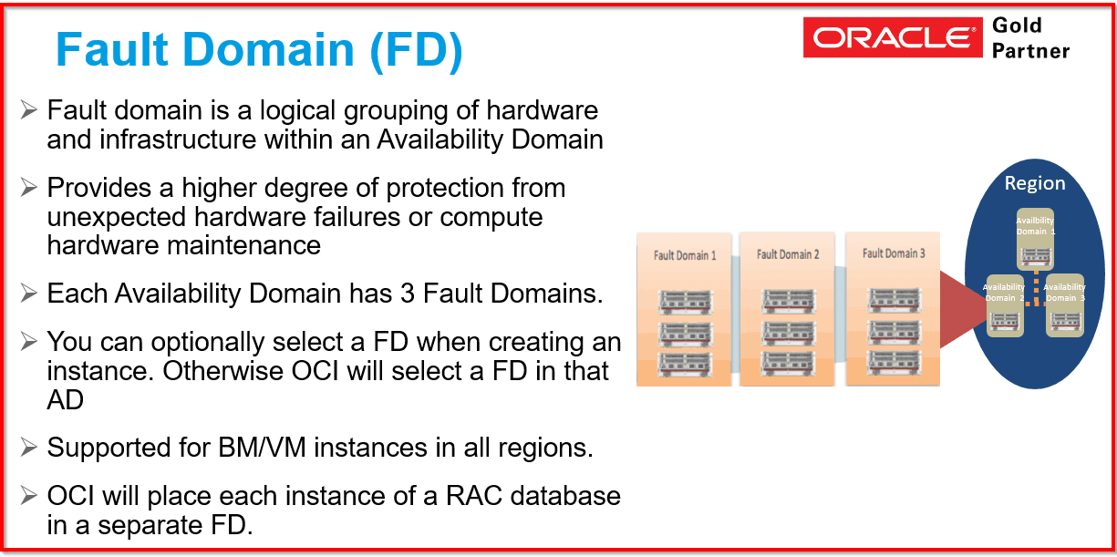 Fault Domain in OCI