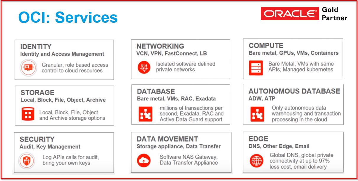 OCI Services