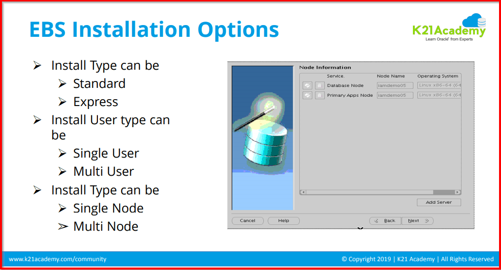 EBS R12.2 Installation