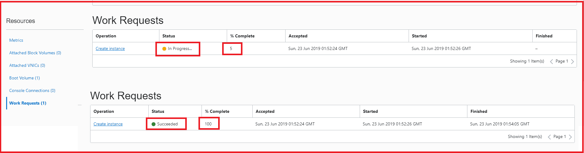 Work Request in Compute