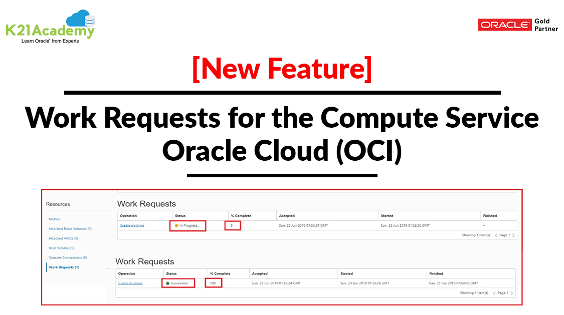 [New Feature] Work requests for the Compute service: Oracle Cloud (OCI)