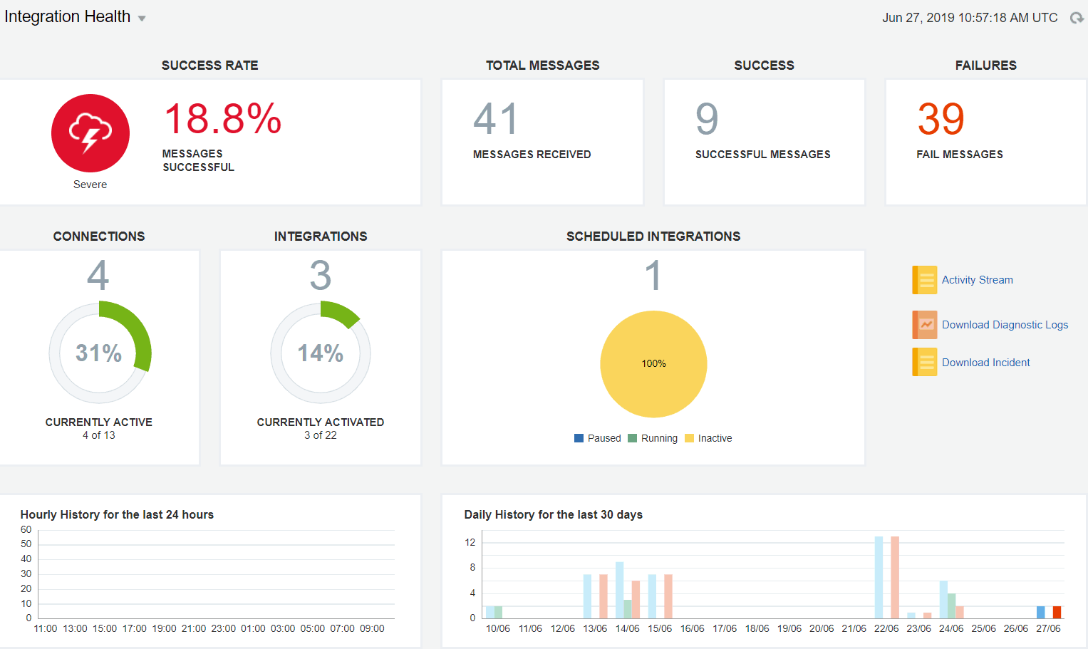Oracle Integration Cloud Dashboard