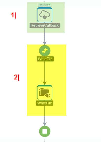 rep oracle cloud integration cloud service enterprise resource planing instance