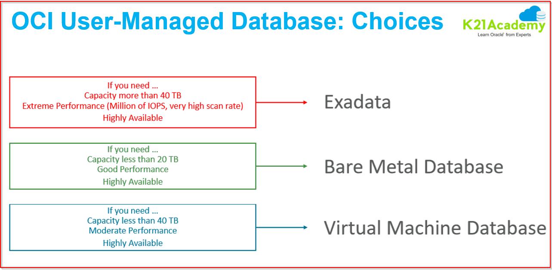 OCI User Managed Database Choices