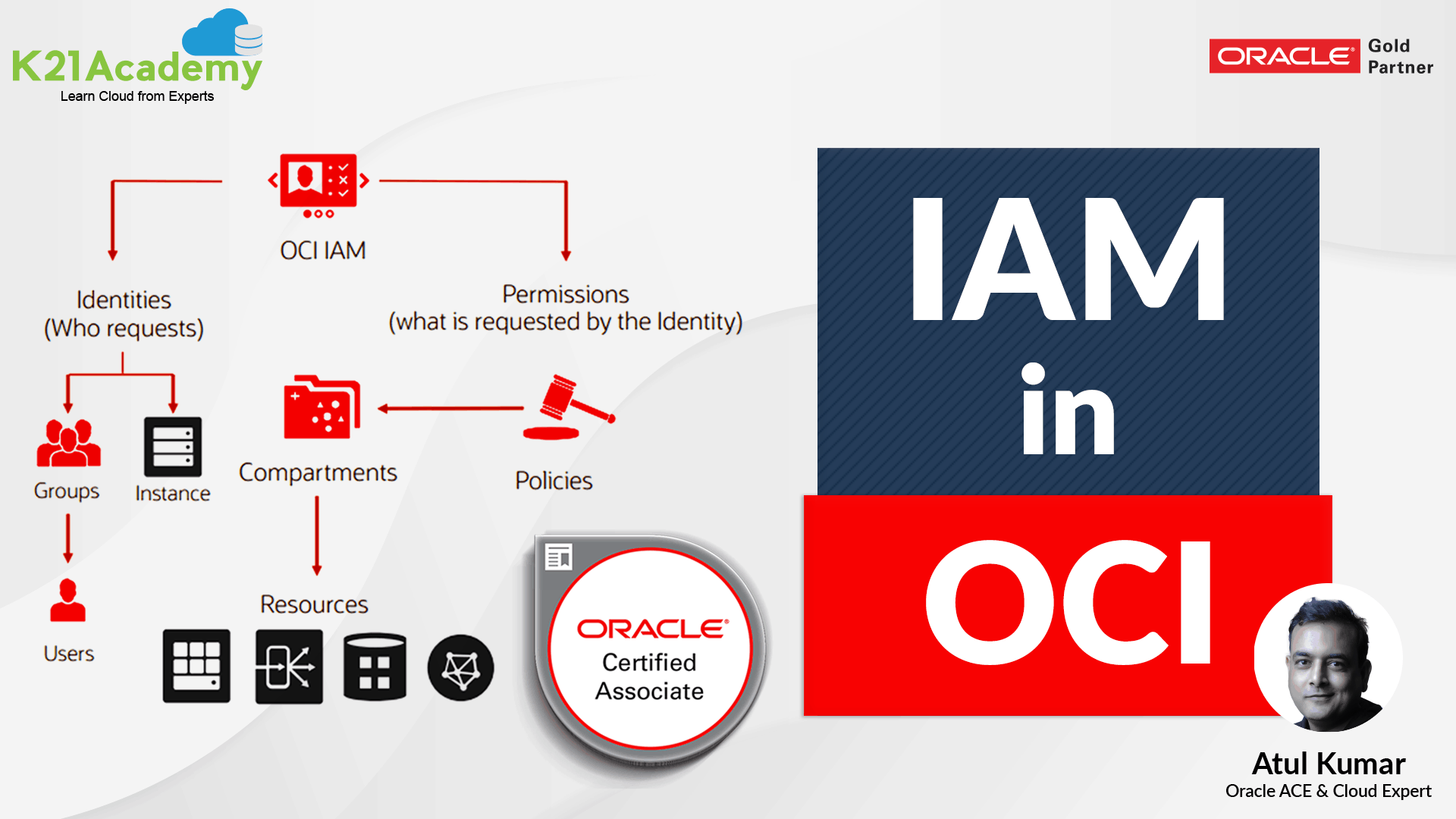 IAM In OCI - User, Groups, Compartment, Policy, Tags, Federation & MFA